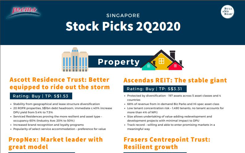 POEMS Stock Picks